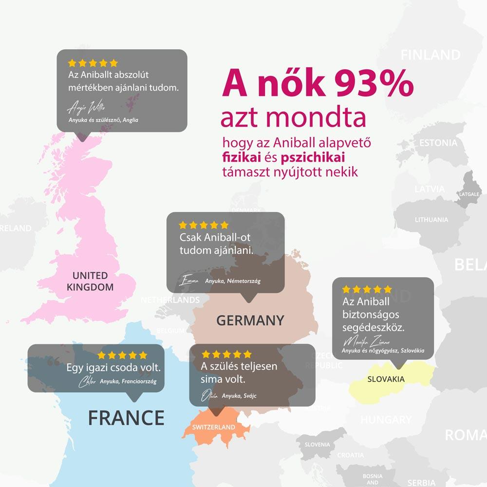 Aniball Magyarország Reviews